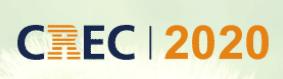 第十二届中国(无锡)国际新能源大会暨展览会