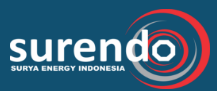Surya Energy Indonesia Group