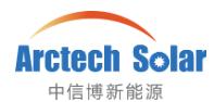 中信博新能源科技(苏州)有限公司