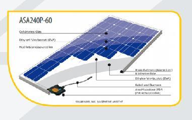 太阳能光伏组件规格_Astom | ASA240P-60 | 太阳能(光伏)组件数据 | 易恩孚光伏组件目录