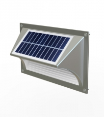 solar panels for self-powered products 3.4