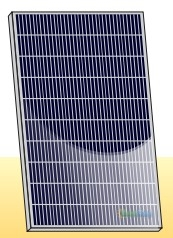 SDP-250-280