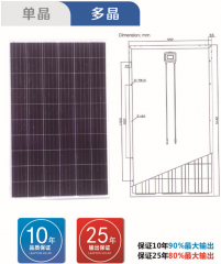 60pcs Polycrystalline Modules Series