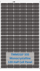 TMM310~335