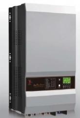 PV3500 Series