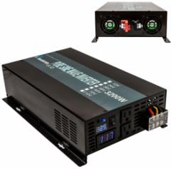 RBP-3200S-LED