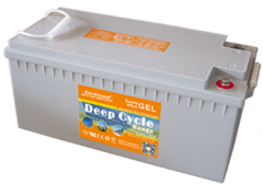 Deep Cycle Series